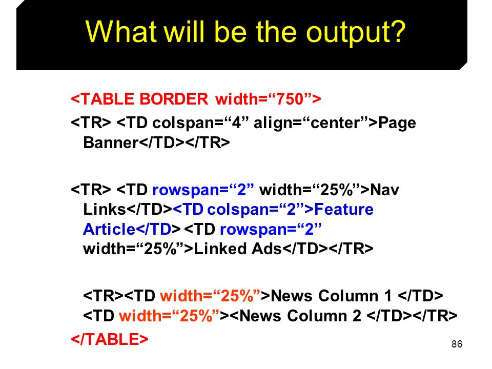 What will be the output <TABLE BORDER width= 750 >