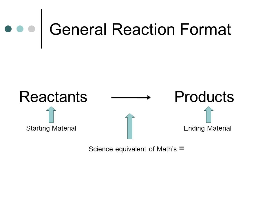 General Reaction Format