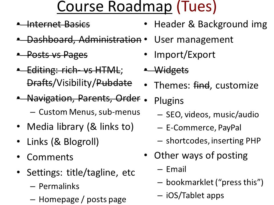 Course Roadmap (Tues) Internet Basics Header & Background img