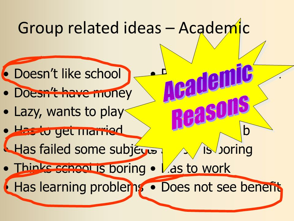 Group related ideas – Academic