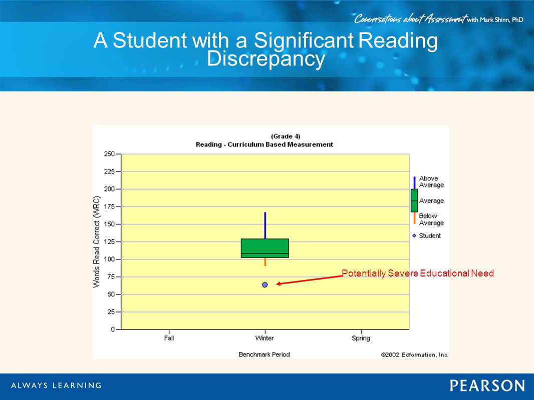 A Student with a Significant Reading Discrepancy
