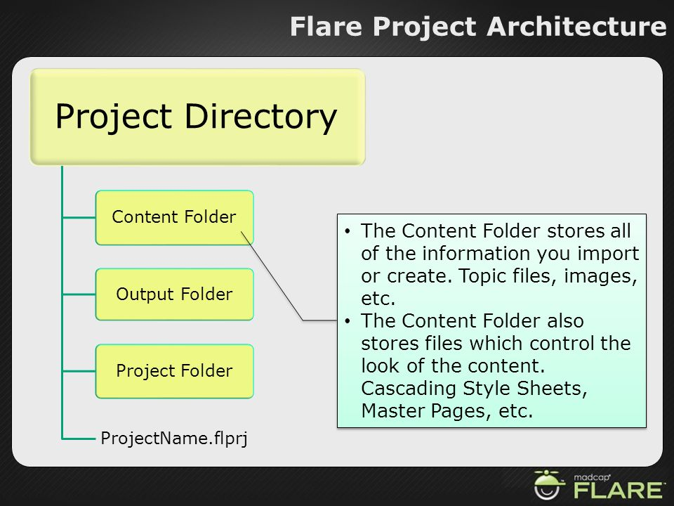Flare Project Architecture