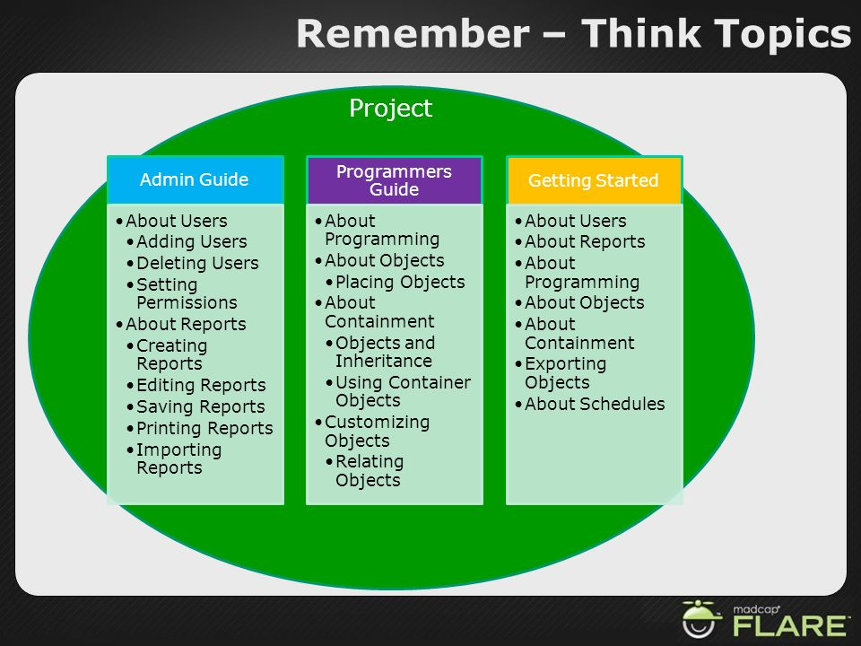 Remember – Think Topics