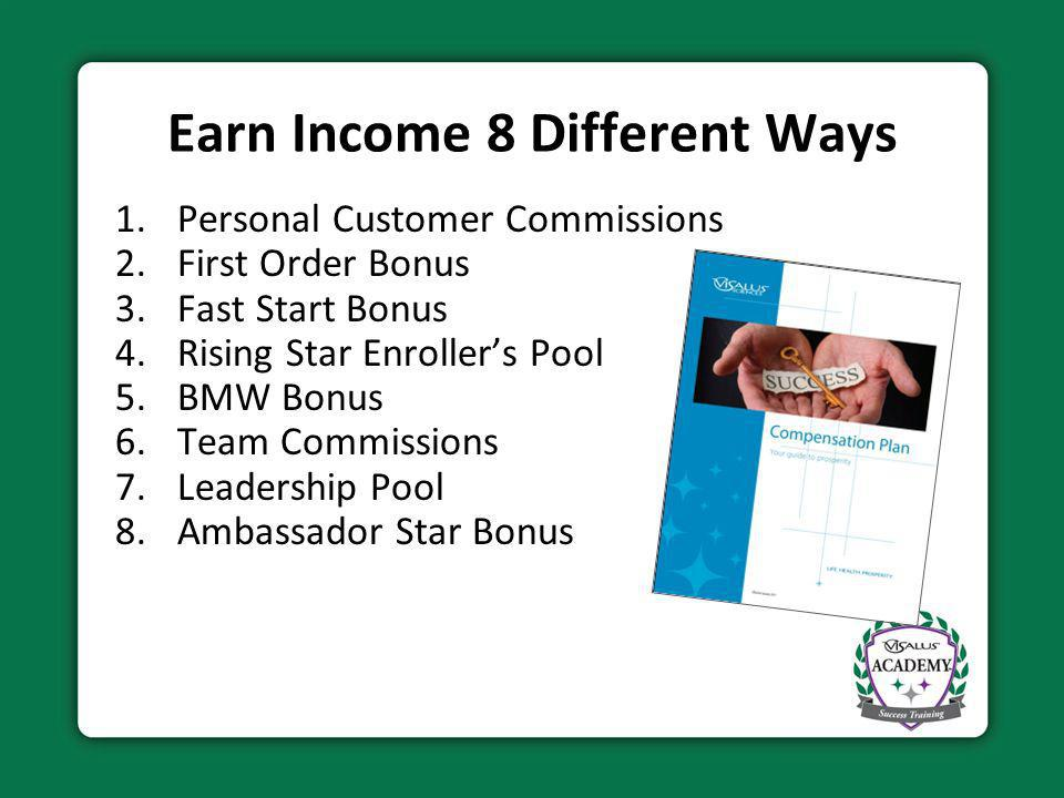 Earn Income 8 Different Ways
