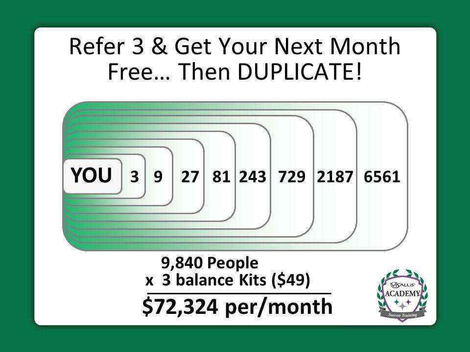 Refer 3 & Get Your Next Month Free… Then DUPLICATE!