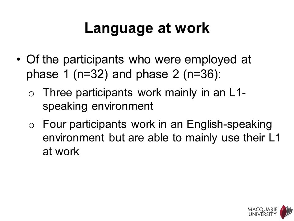 Language at work Of the participants who were employed at phase 1 (n=32) and phase 2 (n=36):