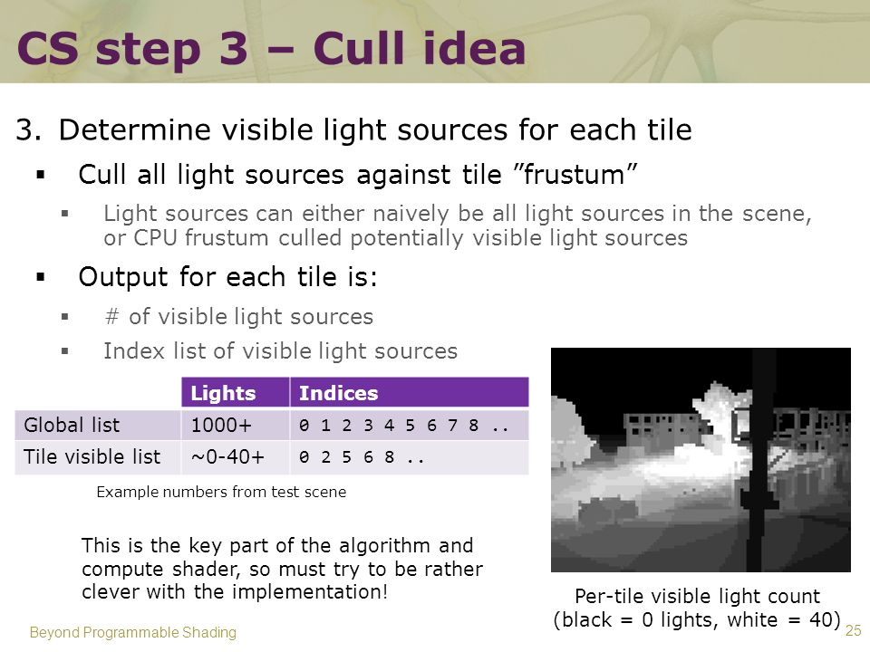 CS step 3 – Cull idea Determine visible light sources for each tile