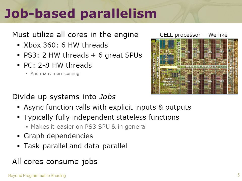 Job-based parallelism