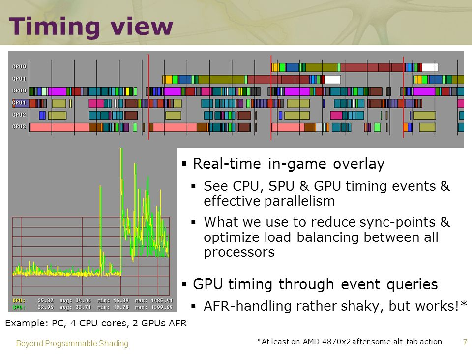 Timing view Real-time in-game overlay GPU timing through event queries