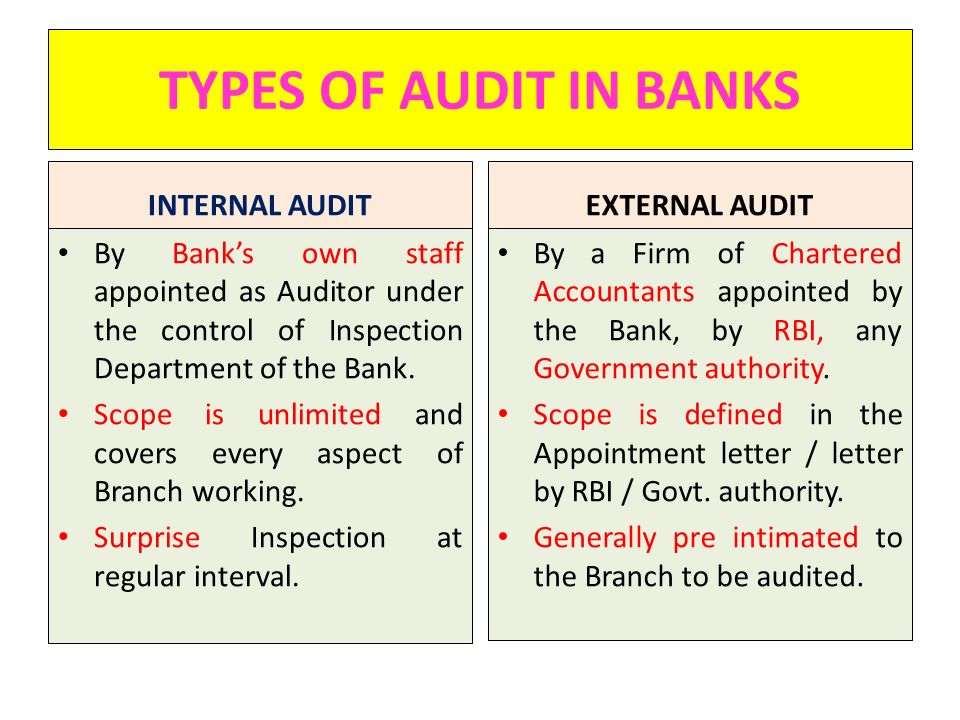 TYPES OF AUDIT IN BANKS INTERNAL AUDIT EXTERNAL AUDIT