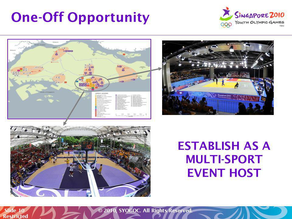 ESTABLISH AS A MULTI-SPORT EVENT HOST
