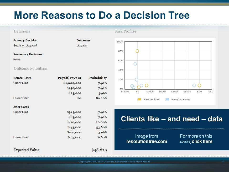 More Reasons to Do a Decision Tree