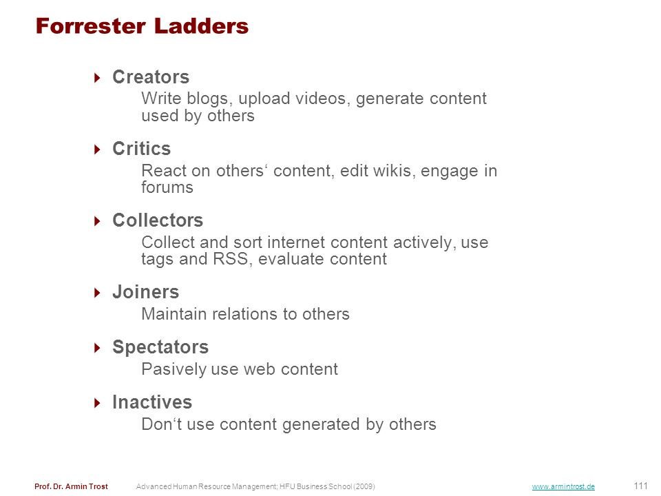 Forrester Ladders Creators Critics Collectors Joiners Spectators