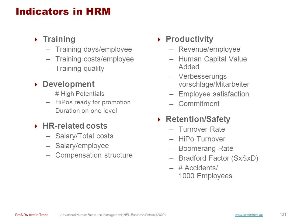 Indicators in HRM Training Development HR-related costs Productivity