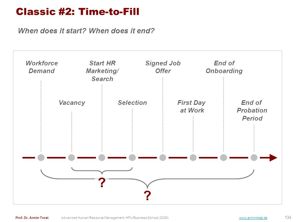 Classic #2: Time-to-Fill