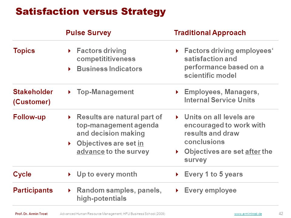 Satisfaction versus Strategy