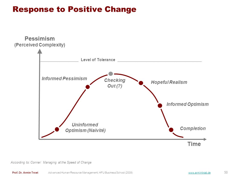 Response to Positive Change