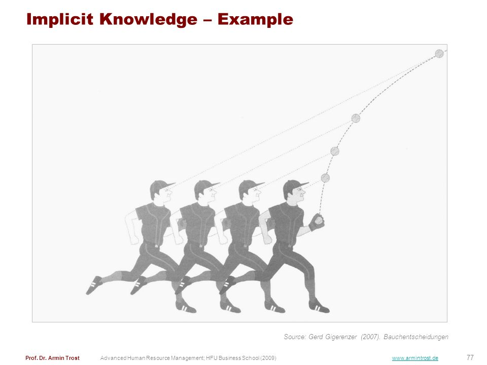 Implicit Knowledge – Example