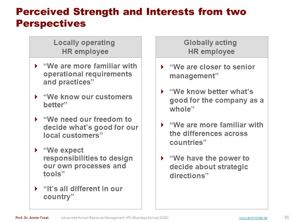 Perceived Strength and Interests from two Perspectives