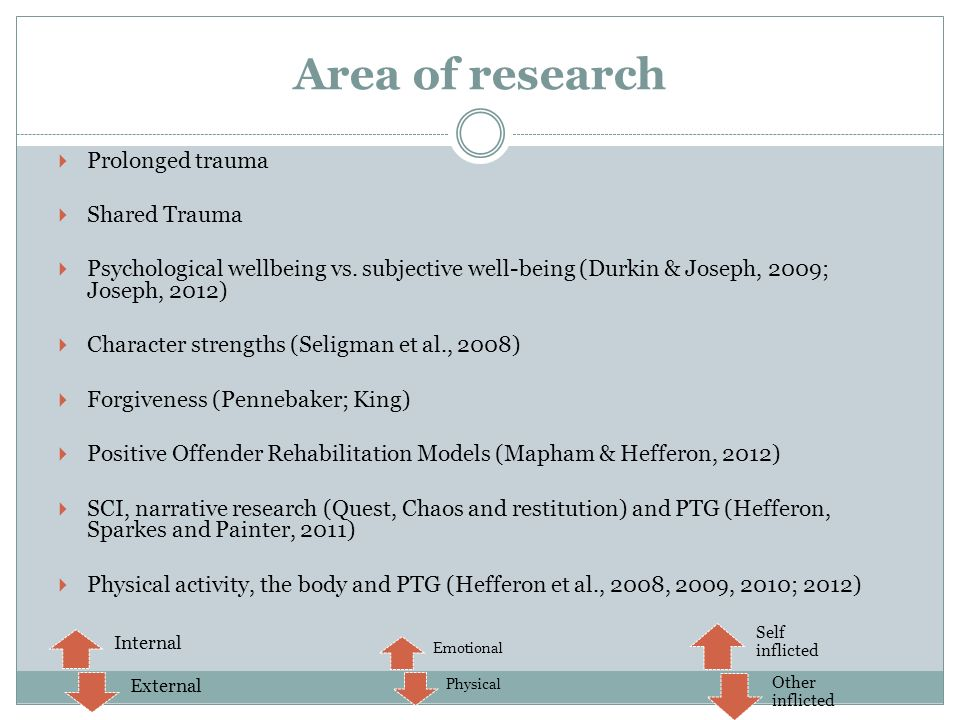 Area of research Prolonged trauma Shared Trauma