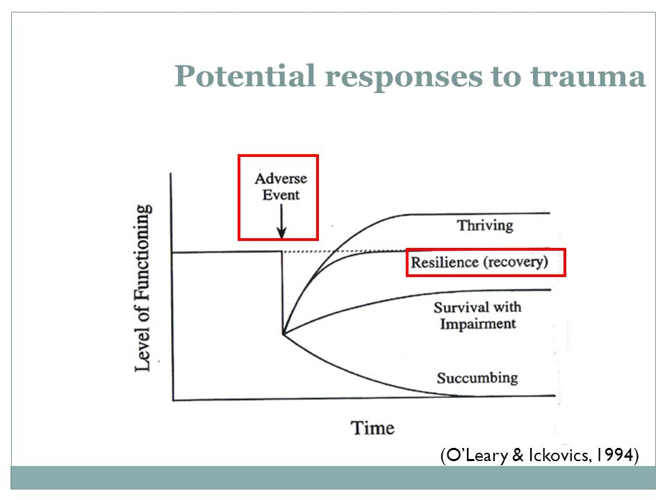 Potential responses to trauma