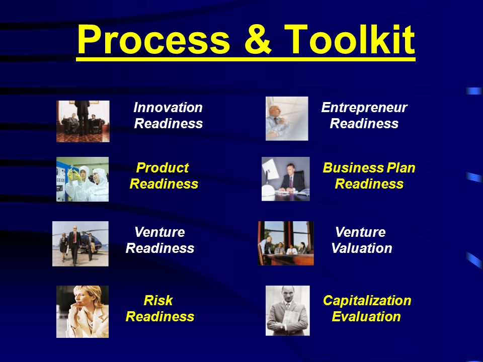 Process & Toolkit Innovation Readiness Entrepreneur Readiness Product