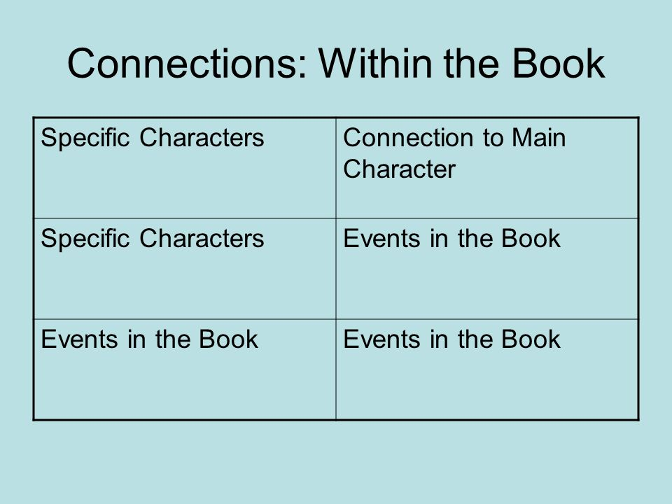 Connections: Within the Book