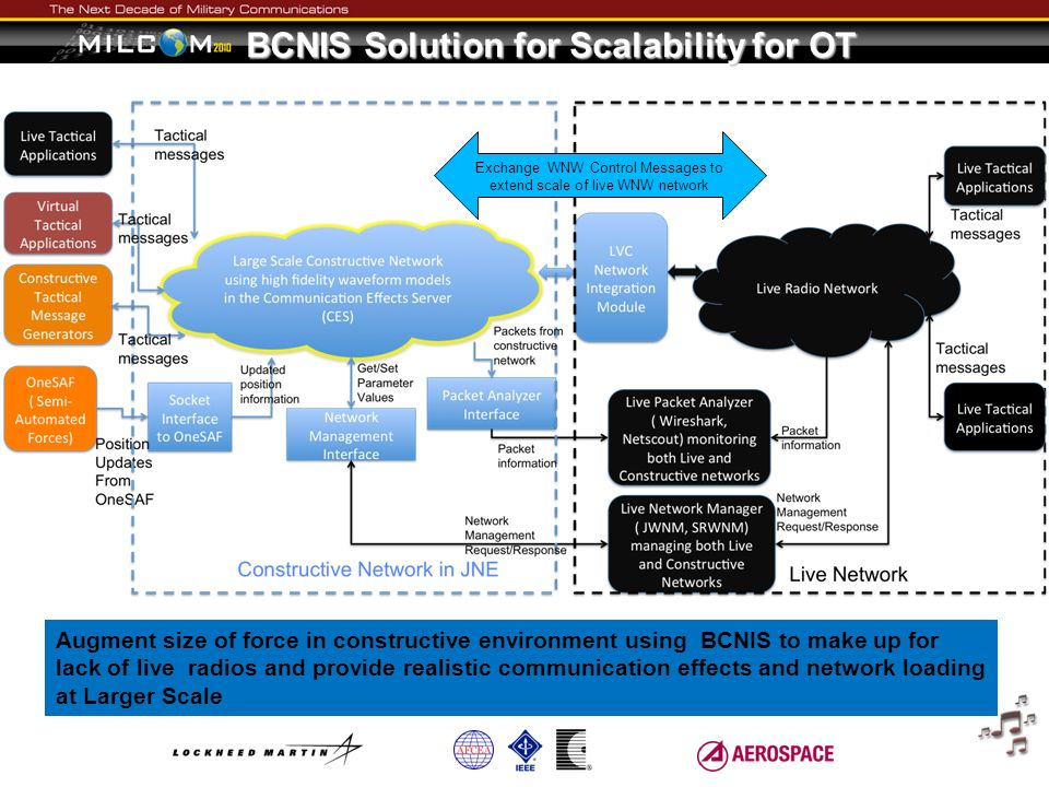BCNIS Solution for Scalability for OT