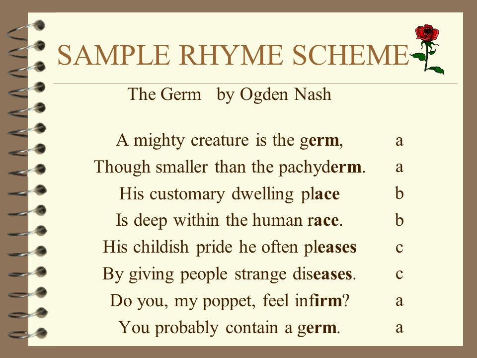 SAMPLE RHYME SCHEME The Germ by Ogden Nash