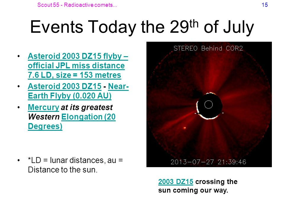 Events Today the 29th of July
