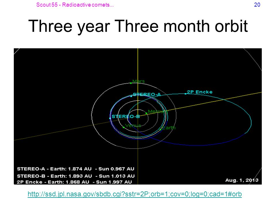 Three year Three month orbit