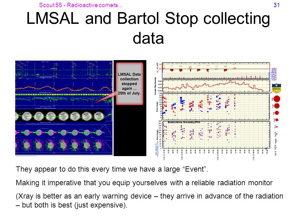 LMSAL and Bartol Stop collecting data