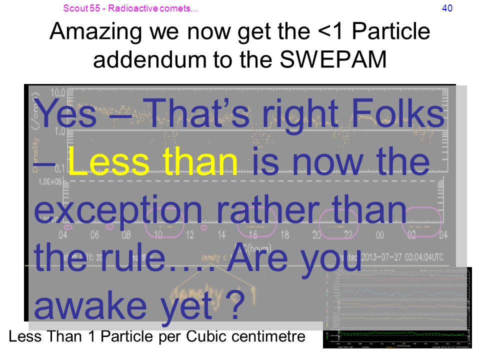 Amazing we now get the <1 Particle addendum to the SWEPAM