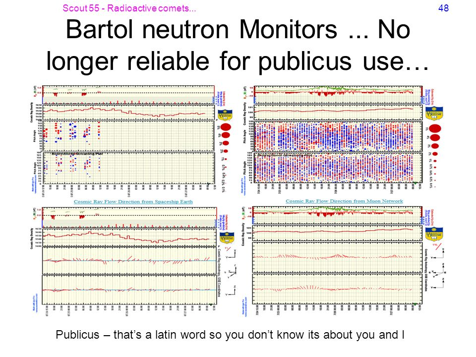 Bartol neutron Monitors ... No longer reliable for publicus use…