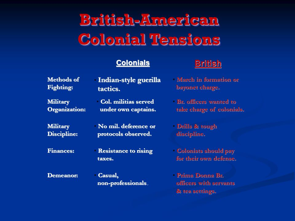 British-American Colonial Tensions