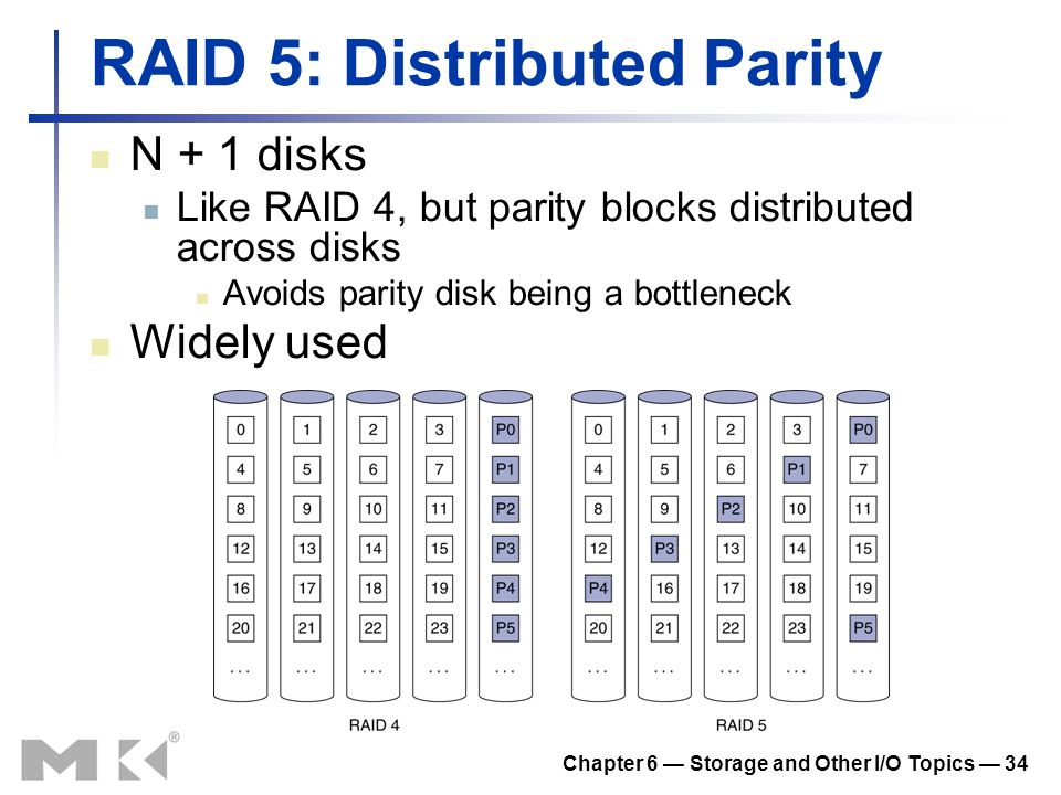 RAID 5: Distributed Parity