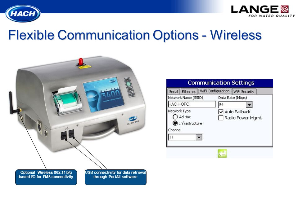 Flexible Communication Options - Wireless