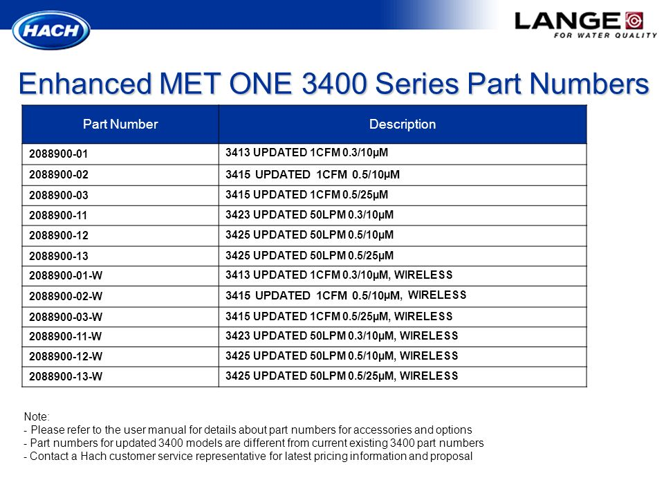 Enhanced MET ONE 3400 Series Part Numbers