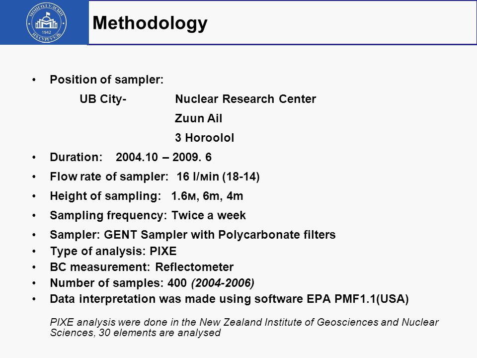 Methodology Position of sampler: UB City- Nuclear Research Center