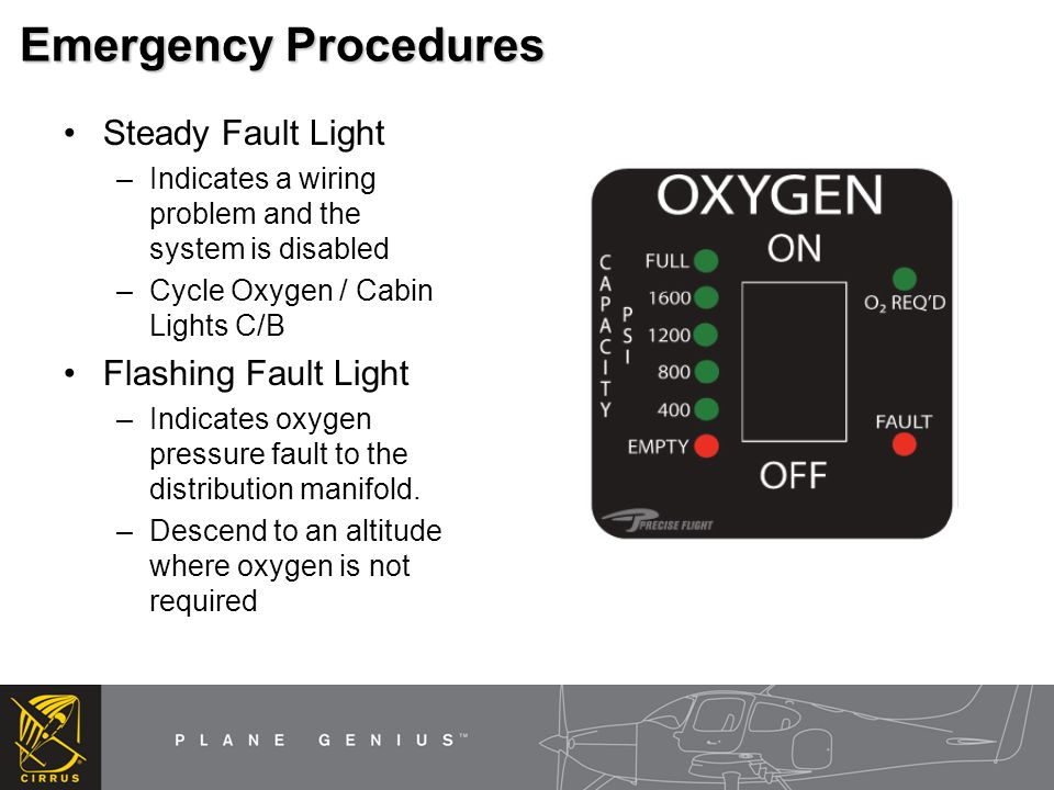 Emergency Procedures Steady Fault Light Flashing Fault Light