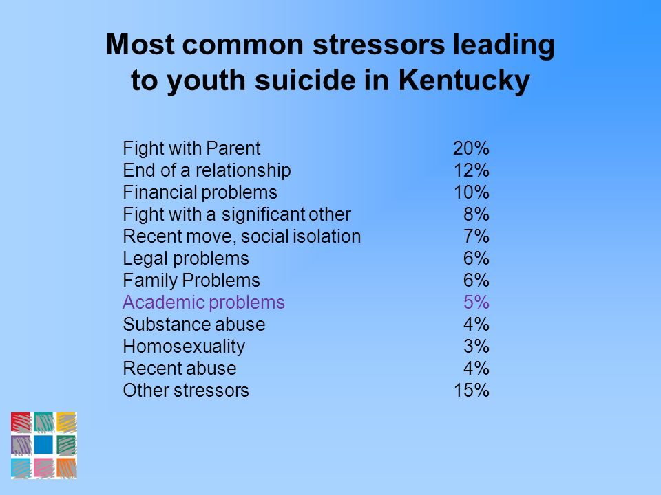 Most common stressors leading to youth suicide in Kentucky