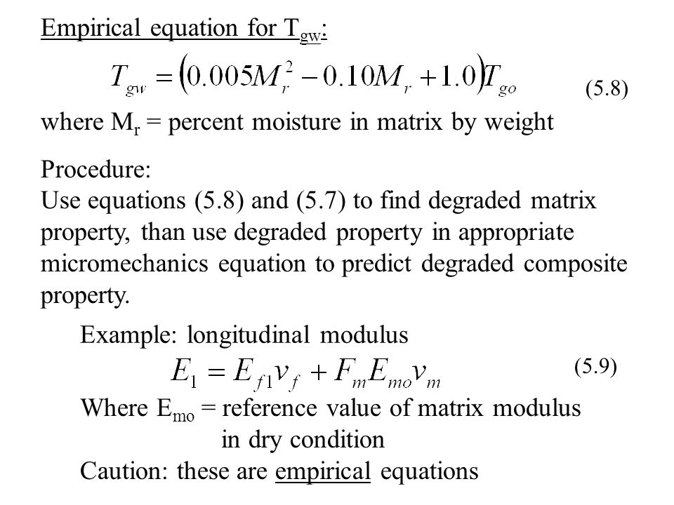 Empirical equation for Tgw: