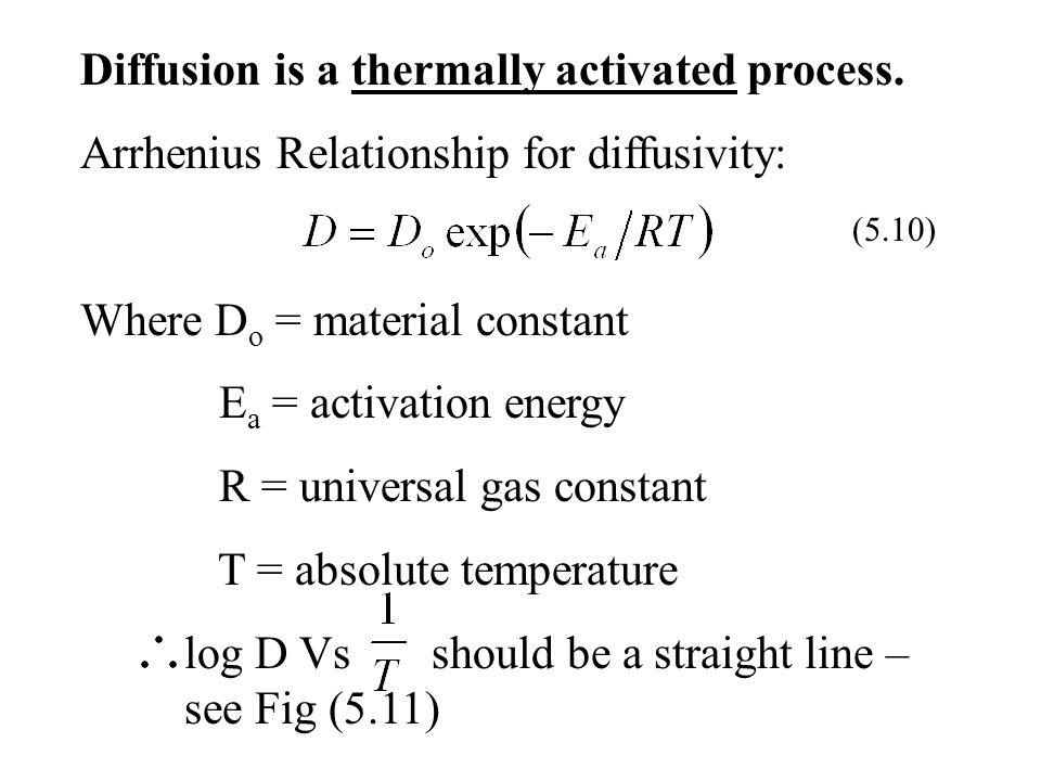 Diffusion is a thermally activated process.