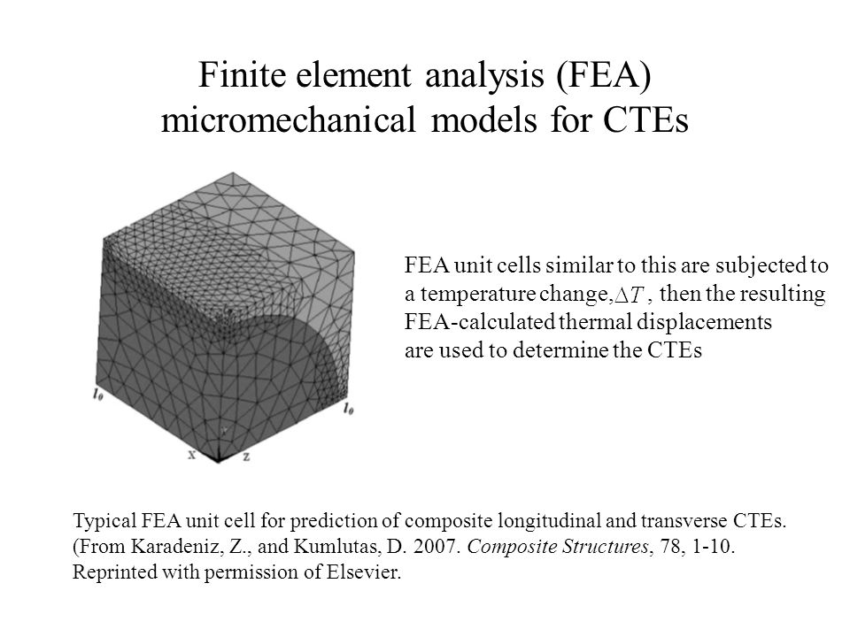 Finite element analysis (FEA) micromechanical models for CTEs
