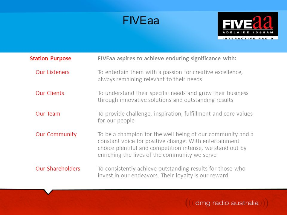 FIVEaa Station Purpose FIVEaa aspires to achieve enduring significance with: Our Listeners To entertain them with a passion for creative excellence,
