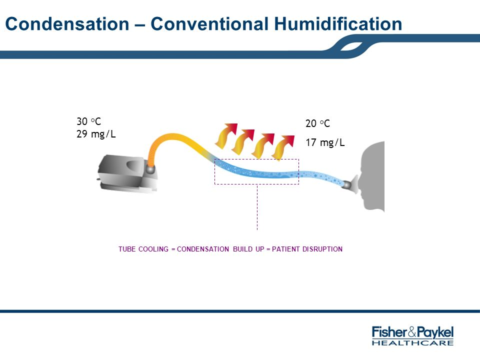 TUBE COOLING = CONDENSATION BUILD UP = PATIENT DISRUPTION