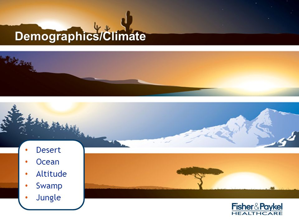 Demographics/Climate