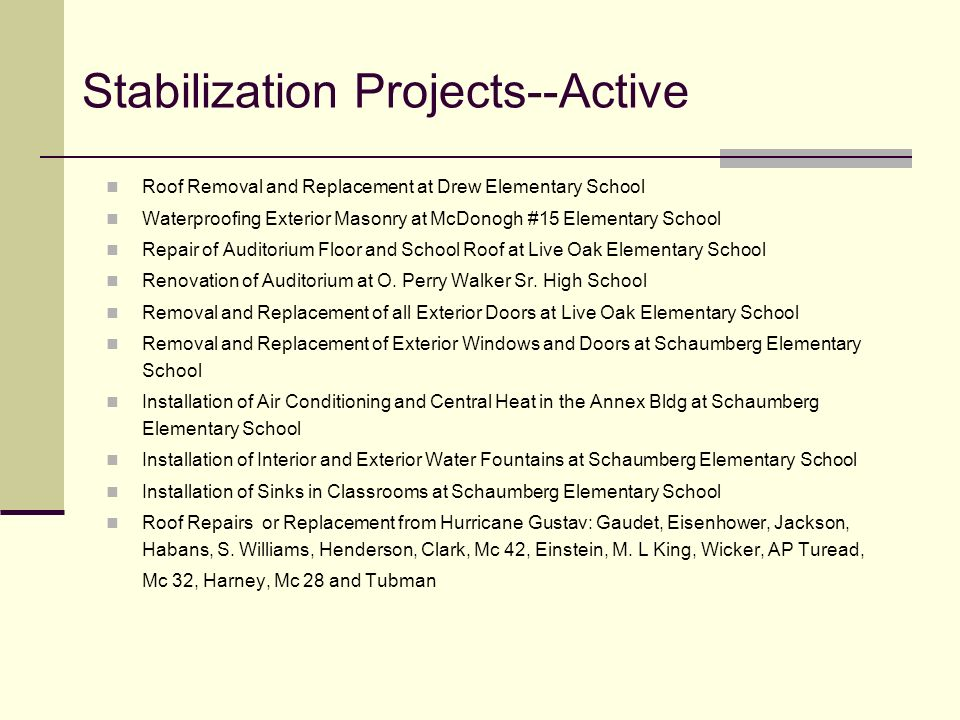 Stabilization Projects--Active