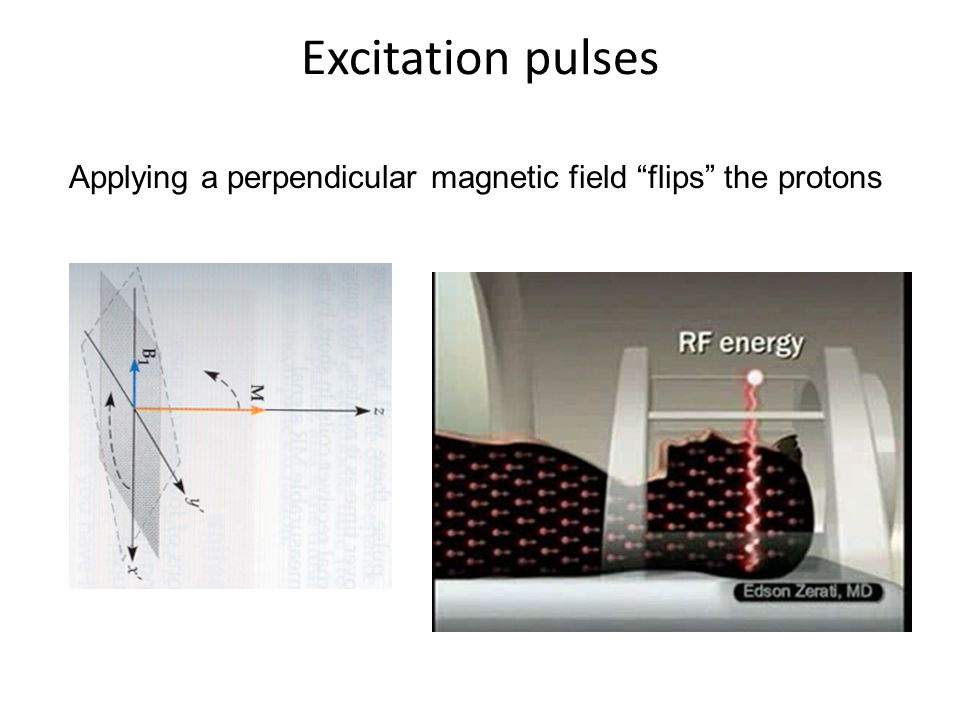 Applying a perpendicular magnetic field flips the protons