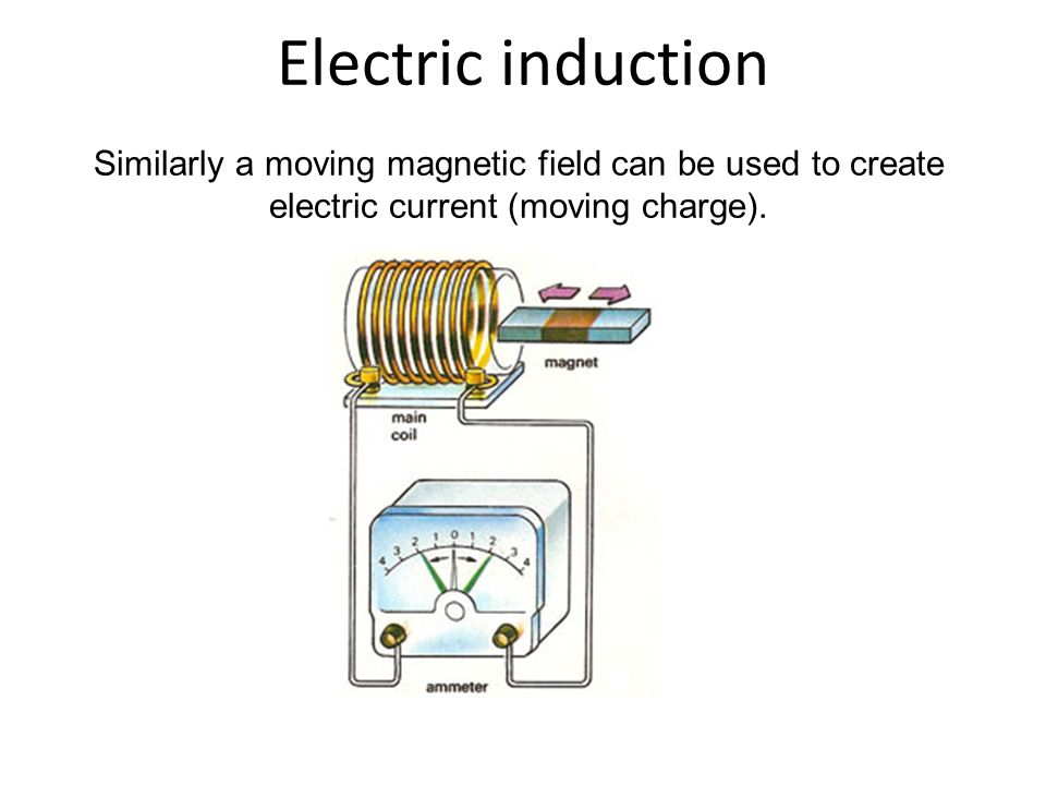 Electric induction Similarly a moving magnetic field can be used to create electric current (moving charge).